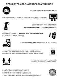 ПРОЦЕДУРА УЛАСКА И БОРАВКА У ШКОЛИ